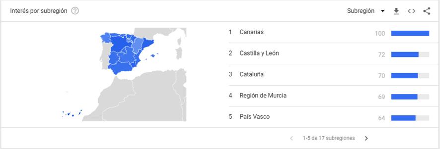 blog by regions