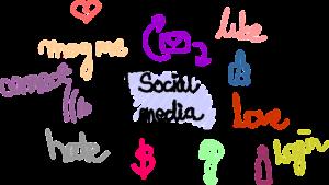 social media for customer service purpose