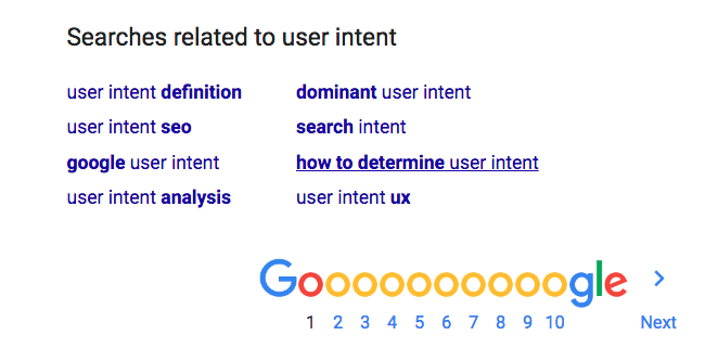 User Intent For Online Searches